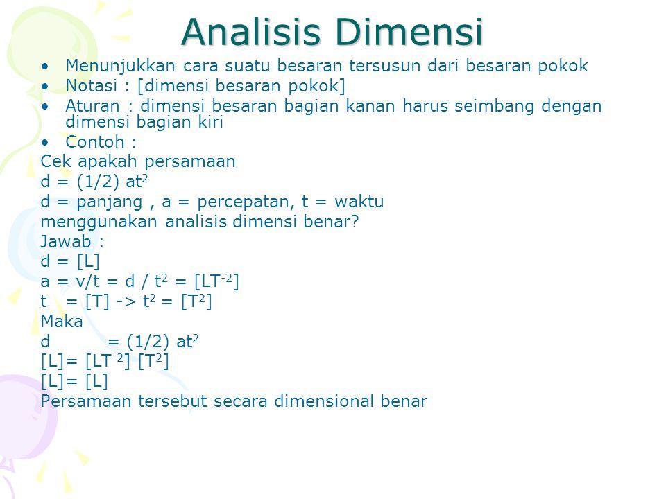 Analisis Dimensi Menunjukkan cara suatu besaran tersusun dari besaran pokok. Notasi : [dimensi besaran pokok]